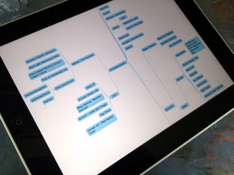 Mind Map for Web Design