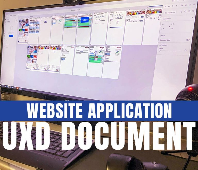 Why Putting Together a UXD / IAD Document First is the Key To A Successful Web Development Project